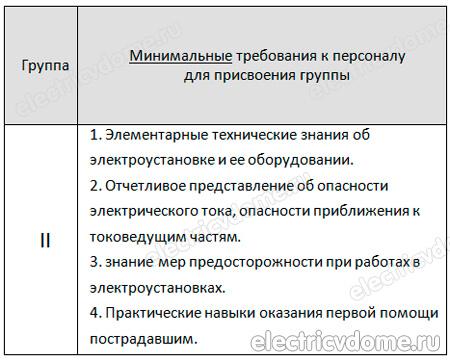 Обязанности с 3 группой по электробезопасности окп по электробезопасности