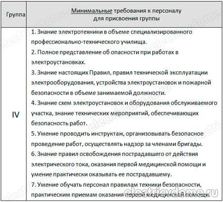 4 или пятая группа по электробезопасности удостоверение по электробезопасности 4 группа образец