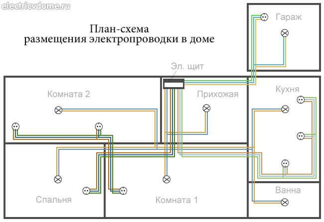 план-схема электропроводки