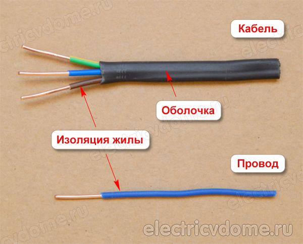 кабель трп 4х0.5