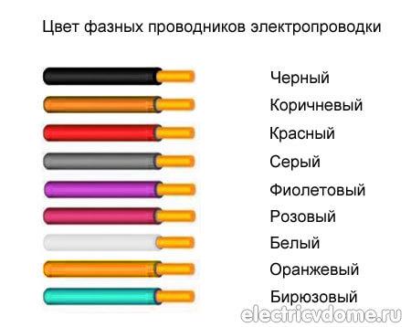 Обозначение проводов цвета
