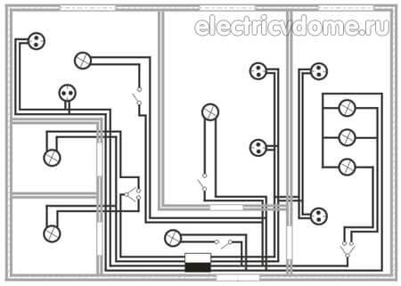 для замены электропроводки