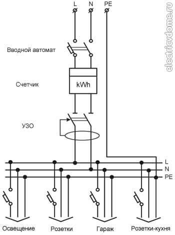Чаще всего схема электропроводки в частном доме разрабатывается таким образом, что от общего автоматического...