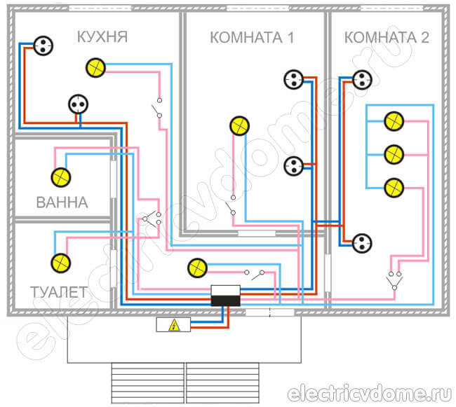 схема электропроводки в