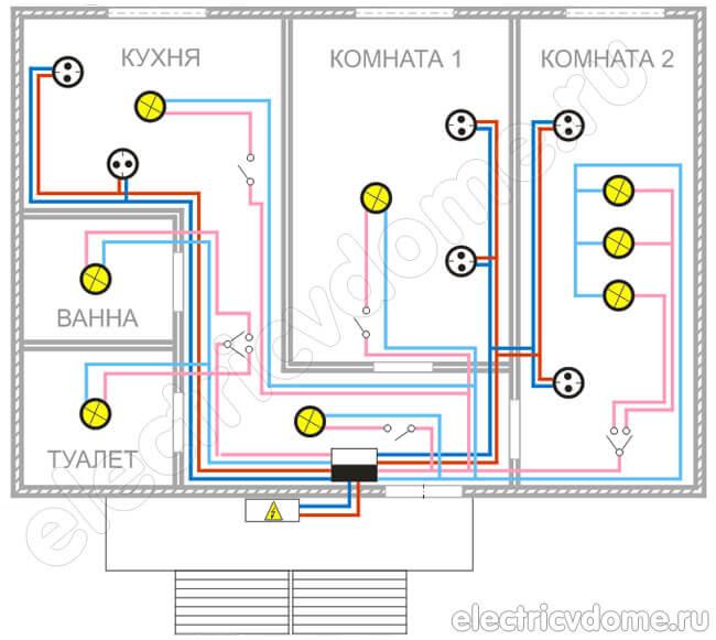 План-схема электрической