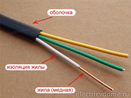 кабель ташск цена
