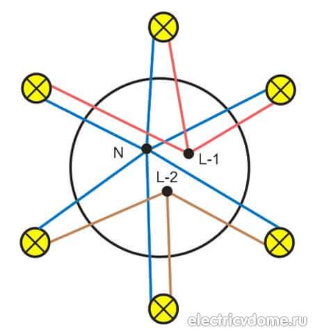 соединение проводов люстры при
