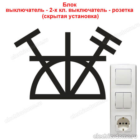условное обозначение блока розетка выключатель