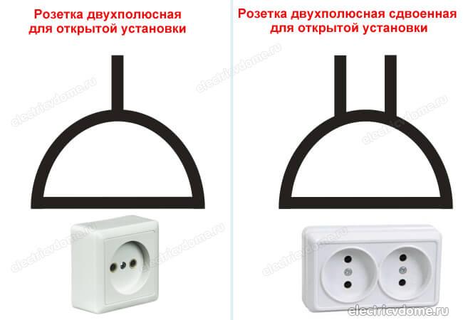 Стандарт расположения выключателей и розеток