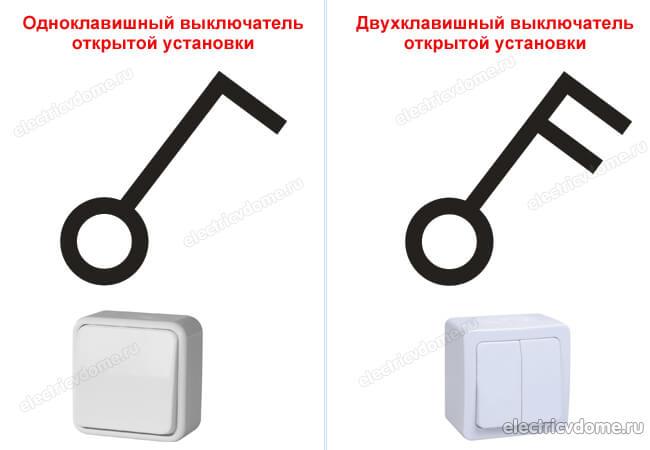В кемерово магазин люстры чижевского