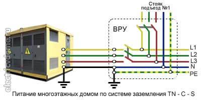 Подключение дома по системе заземления TN-C-S