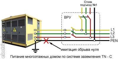 Подключение дома по системе заземление TN-C