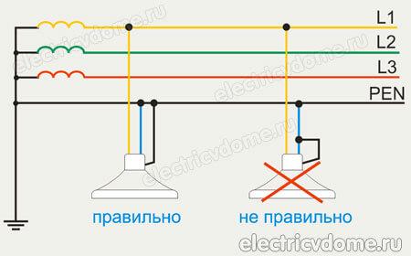 Взятым с электрощитка защитным